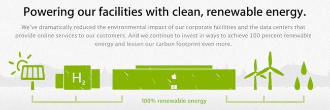 Apple використовує на 100% зелену енергію